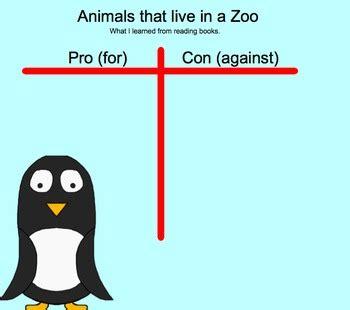animals should be kept in captivity essay